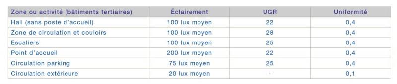 Normes securlite for Norme pmr cheminement exterieur
